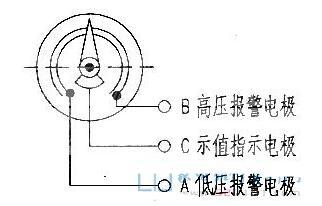 气体压力自动监测报警器电路