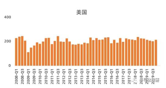 行业数据|日本硅锗晶圆出口数据统计