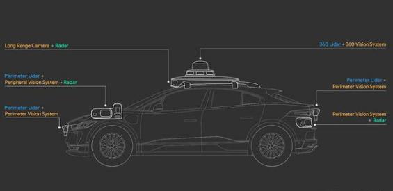 第五代自动驾驶汽车Jaguar I-Pace已在路上