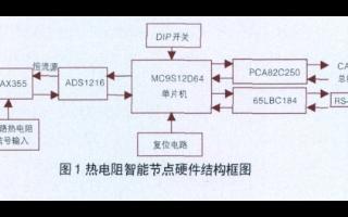 采用mc9s12d64单片机和can接口收发器实...