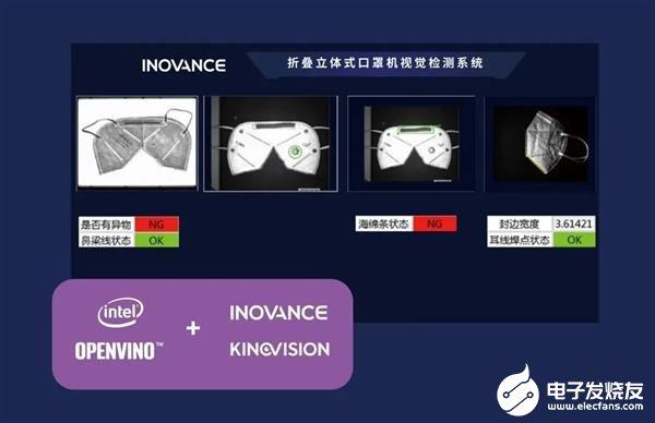 Intel X86处理器助力N95口罩质量检测 ...