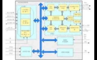 VK32系列新型多总线接口UART器件的原理及应...