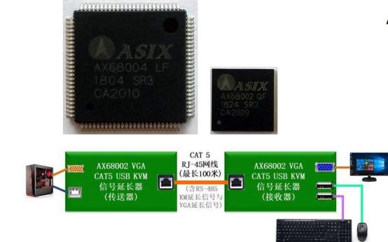 低成本的USB KVM多电脑切换器单片机的解决方法原理图说明