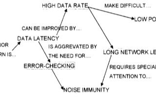各种自动化现场总线的性能对比及选择时需要考虑的因...