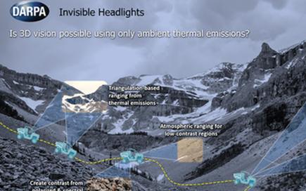 DARPA计划打造无源3D视觉传感器和算法