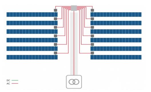 光伏电站组串式逆变器集中化布局探讨
