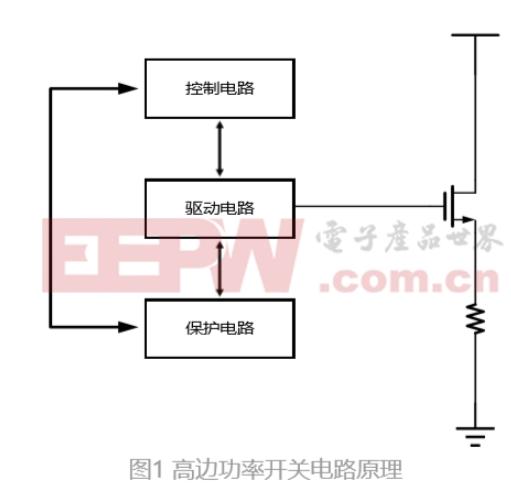 电荷泵电路的设计背景和基本原理