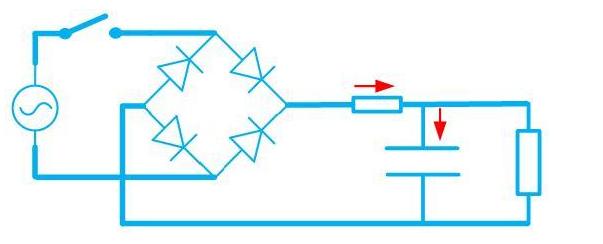 启动电流保护抑制的作用