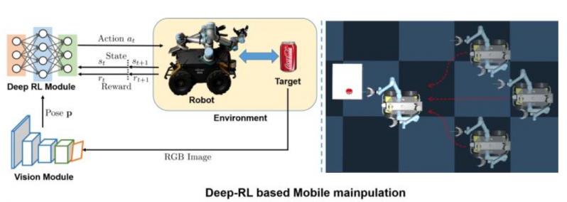 沈陽自動化所與愛丁堡機器人中心合作構建出了機器人...