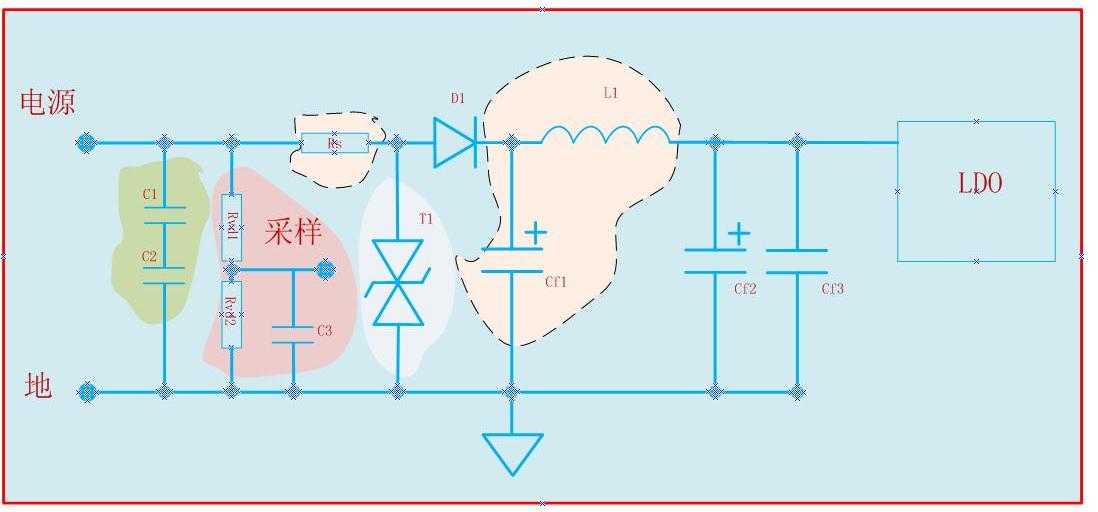 如何计算电路极值和电路统计分析