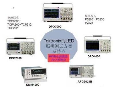 LED驱动电源的可靠性如何来测试