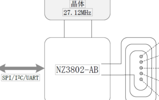 國民技術NZ3802-AB,替代RC522/523