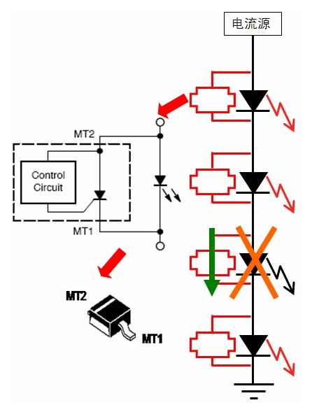 LED街灯智能控制怎样设计实现