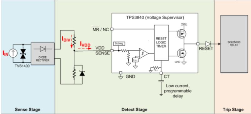 低静态电流电压监控器的作用是什么