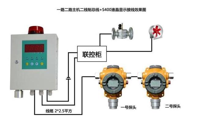 气体探测器与气体报警控制器应该保持怎样的距离