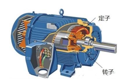 三相异步电动机维护保养_三相异步电动机额定电流计算