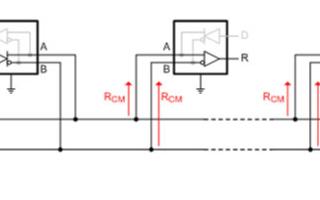 RS-495标准收发器可驱动多大的单位负载和总线电流