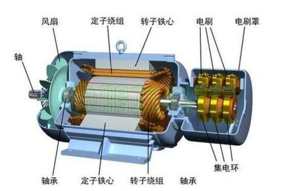 三相异步电动机的分类_三相异步电动机参数
