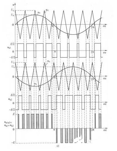 48V技术新认识之低电压大功率电动车控制方案