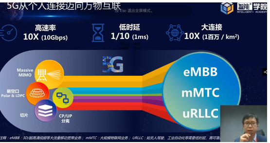 2020年全球將會有170個5G商業網絡