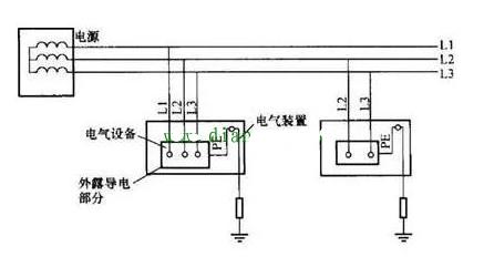 低压配电系统中IT-TT-TN等系统的供电方式