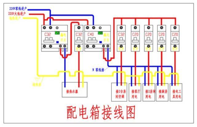 家里220v配電箱接線圖_配電箱接線口訣_配電箱接線注意事項