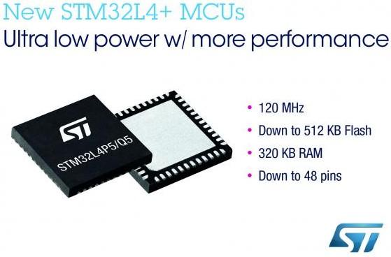 意法半导体新推出STM32L4+微控制器,适用于...