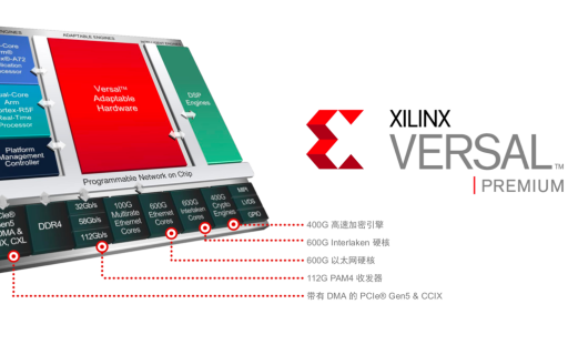 5G核(he)心網建設2023年迎(ying)來高峰 尖端芯片助(zhu)提前(qian)布局(ju)享(xiang)紅利(li)