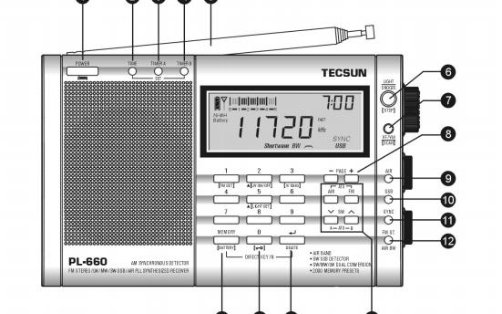 PL-660收音机的使用说明书