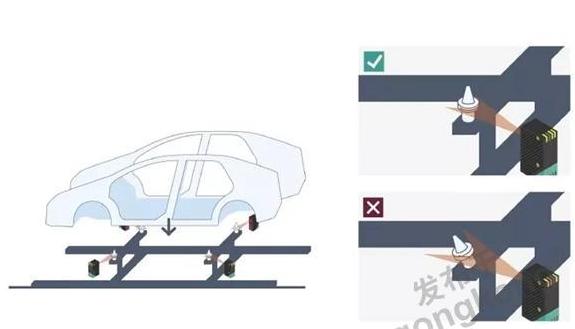 传感器在汽车生产中的应用解析