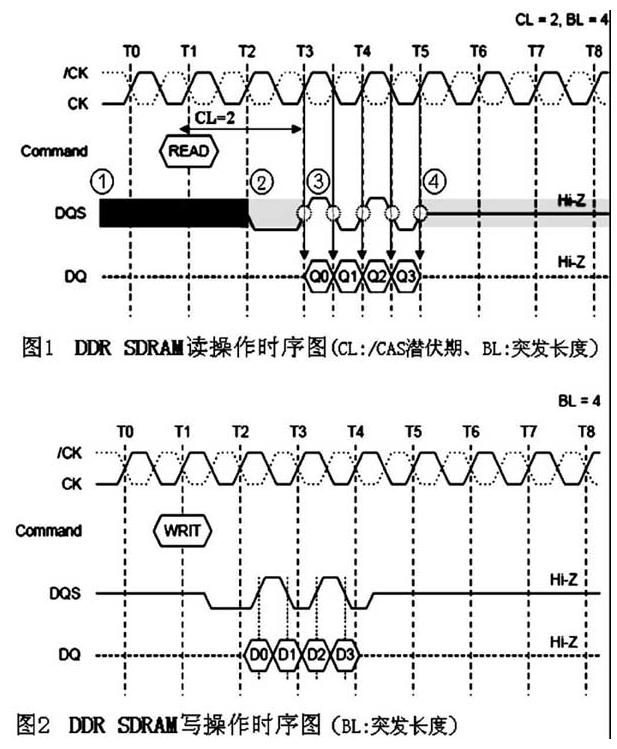 汽车音响导航系统的高性能PCB设计方案解析