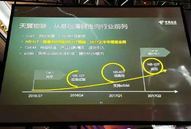 """國內NB-IoT連接規模破""""億"""",Cat.1開啟規模商用"""