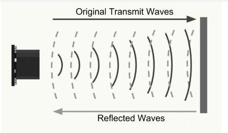 超聲傳感器的工作原理是怎樣的