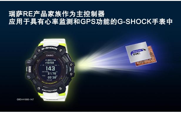 瑞萨超低功耗RE产品作为心率监测和GPS功能的G...