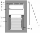 天科合达的高质量SiC晶体生长方法