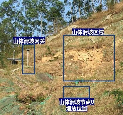 基于诺基亚物联网解决方案的山体滑坡监测与预警系统...