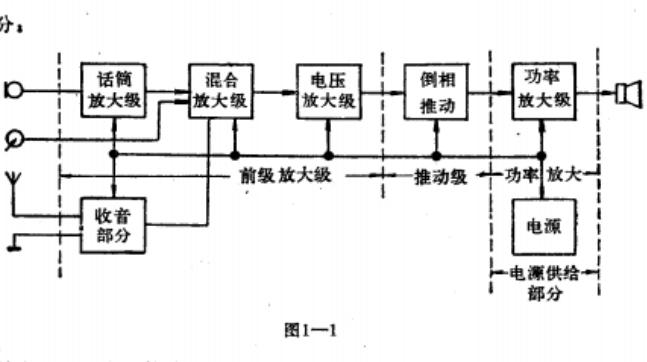 真空管放大器的电路原理详细说明