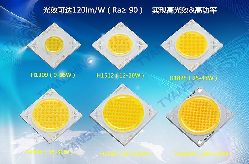 添鑫光色推出H系列双色温cob光源,实现高光效和高光功率的最大化