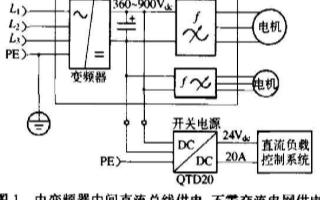 由中间直流总线供电的电源设计要求及问题