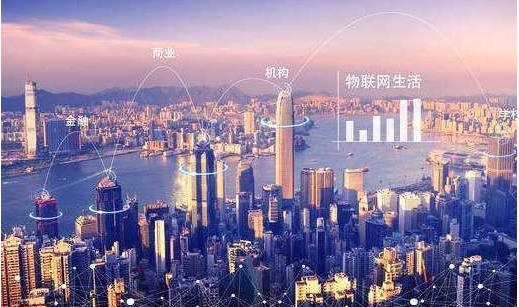 5G如此快速的实现落地,对安防产业有何影响呢?
