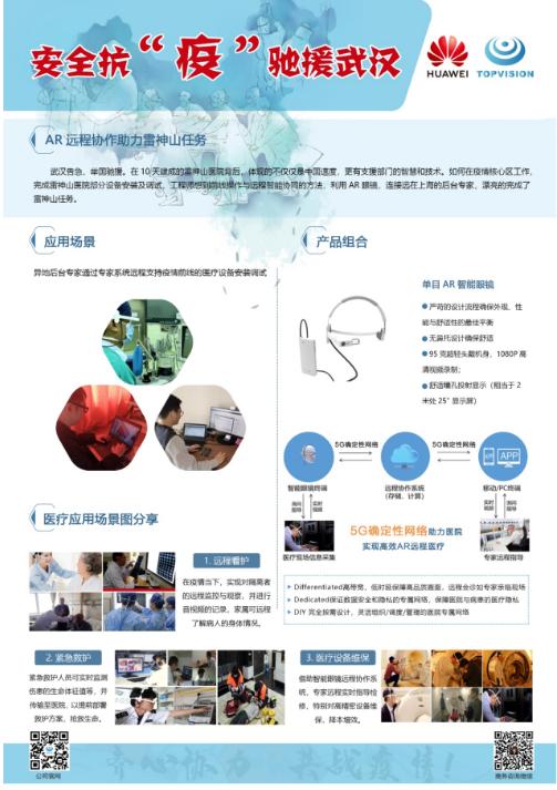 5G确定性网络和AR技术在远程医疗中的应用介绍