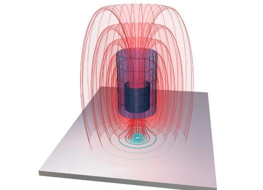 電渦流位移傳感器的工作原理是怎樣的