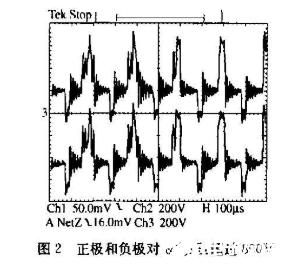 直接由变频器中间直流总线供电的电源有着特殊的设计要求