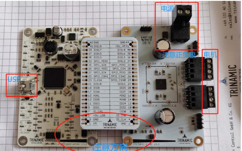 TRINAMIC芯片的快速开发指导资料免费下载
