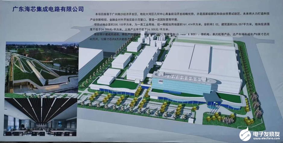 海芯中国区总部及集成电路研发生产基地项目开工 将实现年产8英寸芯片42万片及12英寸芯片8万片