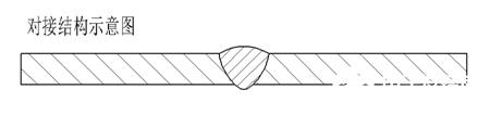 激光等离子同轴复合焊接技术的介绍
