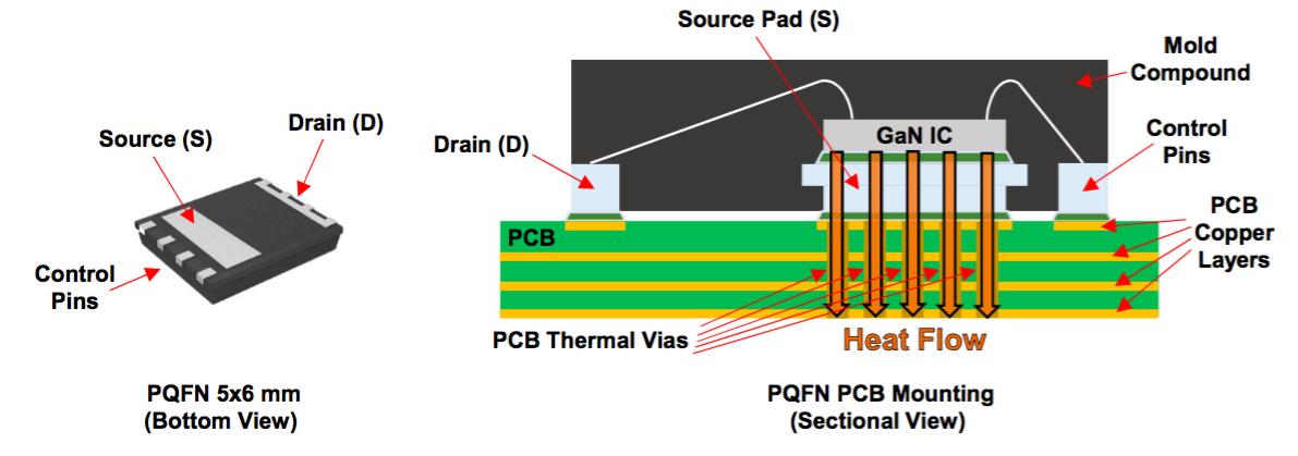 采用NV611X系列氮化鎵(GaN)進行電源設計熱處理及PCB layout 注意事項