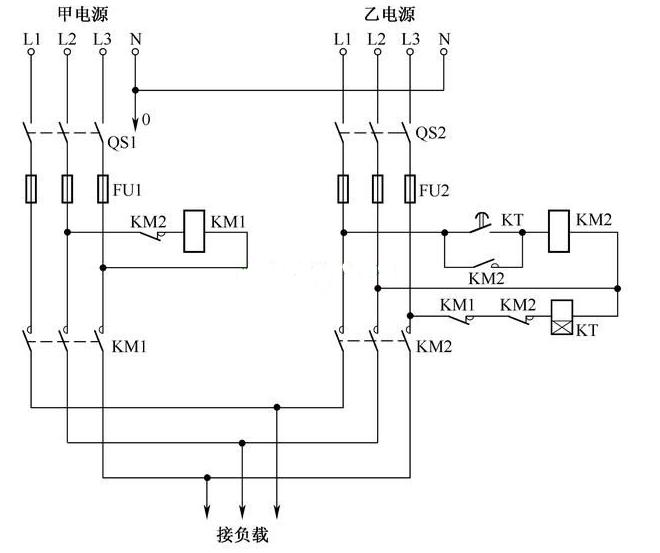 双路三相电源备用电源双电源自投电路讲解