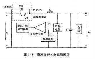 陈纯锴版开关电源原理设计及实例PDF电子书