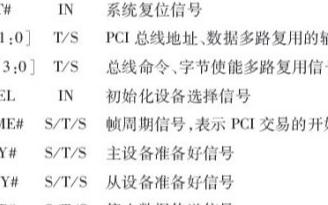 采用CPLD技术实现PCI从设备接口的设计